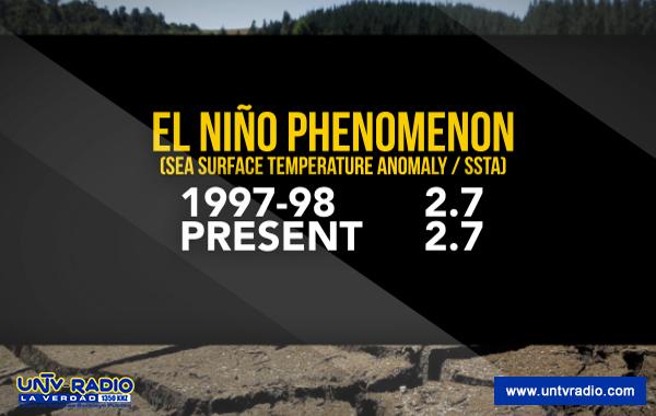 REY_EL-NINO