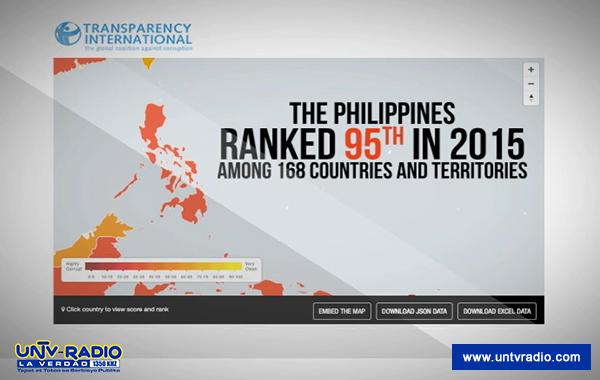 katiwalian sa pilipinas Ang batas anti-korupsiyon sa pilipinas na pormal na tinatawag na republic act  no 6713 o kodigo ng pag-aasal at mga pamantayang etikal para sa mga.